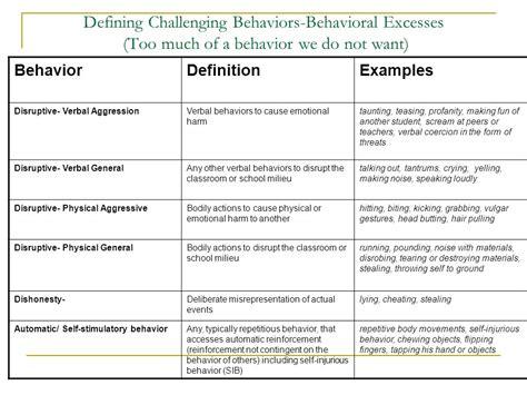 definition challenging behaviour strategies for managing challenging behavior ppt