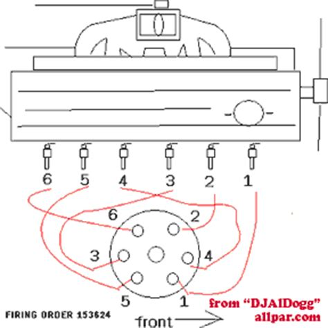 chevy 235 firing order diagram chevy 5 7 spark wiring diagram get free image about