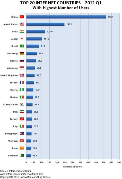 imagenes y reportes de los paises mas urbanizados de europa an 225 lisis de medios brasil y m 233 xico entre los pa 237 ses top