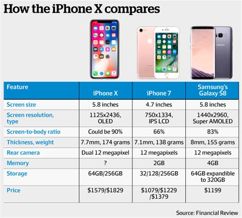 x iphone cost apple announces expensive all screen iphone x afr