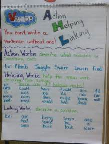 and helping verbs worksheet 4th grade linking verbs