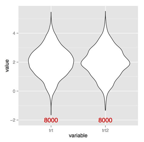 r ggplot geom text coloring with facets stack overflow r ggplot2 geom violin geom text with facet grid