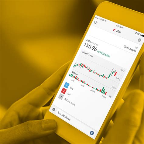 interactive brokers mobile language interface to trading interactive brokers