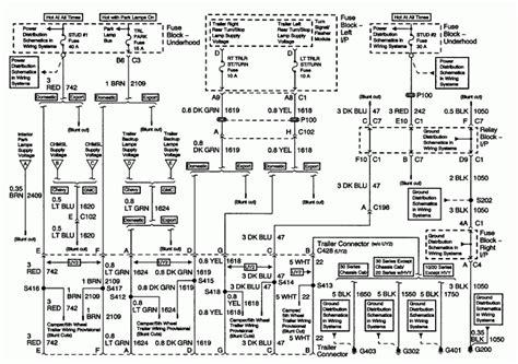 2008 gmc wiring diagram 2003 gmc truck 2500hd fuse diagram html autos post