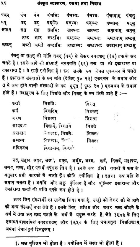 संस्कृत व्याकरण रचना तथा निबन्ध: Sanskrit Grammar