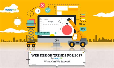 web design ideas 2017 awesome web design trends you need to be aware of in 2017
