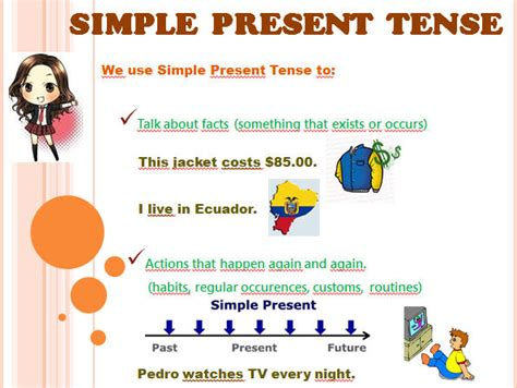 Present Tenses: Posters for the Classroom
