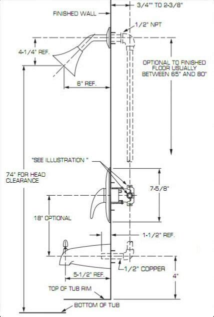 layout unit height rough plumbing height for bathtub shower bathroom decor