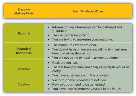 design thinking quizlet decision making