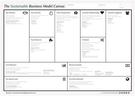 Canvas Model
