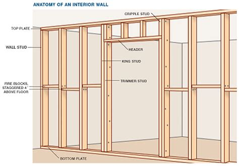 how to build a partition wall in a bedroom diy plastering blog how to construct a stud partition wall