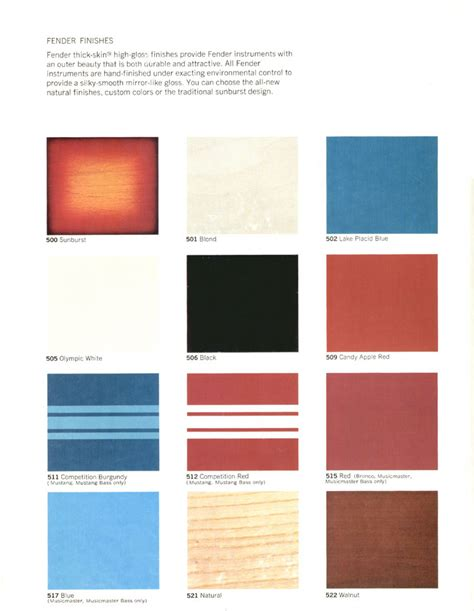 fender color chart this is an addendum page containing information linked to