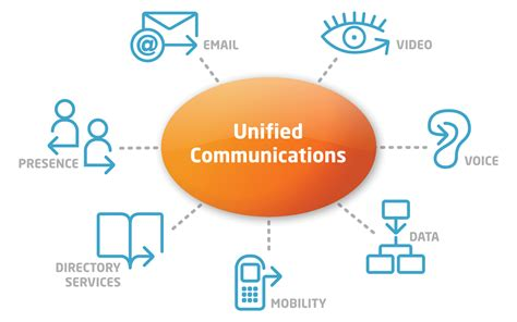 we communications voip nyc phone systems nyc office cabling archive june