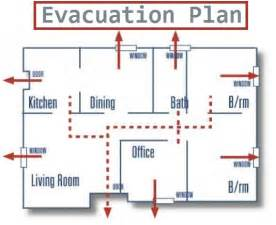 fire evacuation plan pics photos fire safety and evacuation plans