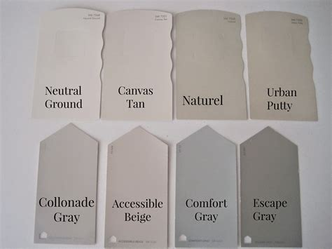 Popular Paint Colors For Kitchen Cabinets by Decorated Chaos A New Year And Exploring New Colors For