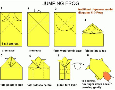 Origami Frog Tutorial - hopping origami frog search esl