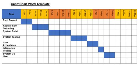 Gantt Chart Template Word Website Inspiration Free Gantt Chart With Microsoft Office Gantt Chart Microsoft Office Gantt Chart Template