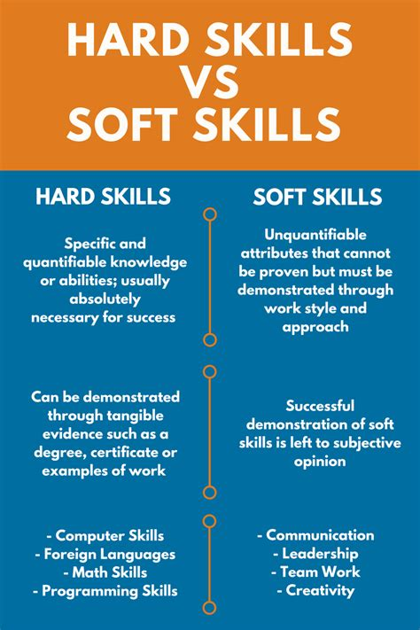Soft Skills Resume by Skills On A Resume Resume Format