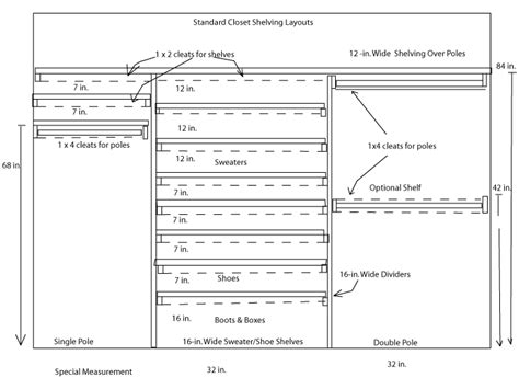 Standard Height For Closet Shelf And Pole by Closet Shelving Layout