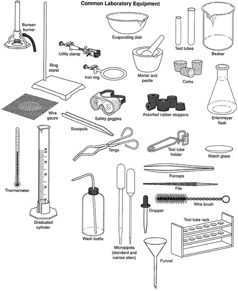 Uses Of L In Laboratory Apparatus by Common Laboratory Equipment And Uses
