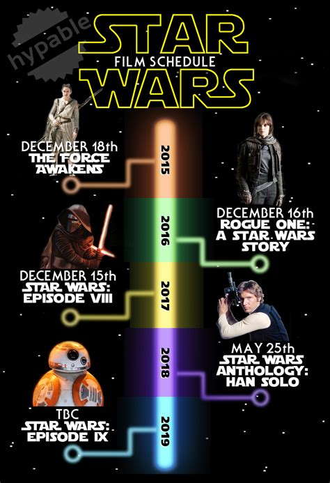 watch new star wars movie name and release date marvel and star wars movies will continue forever and ever