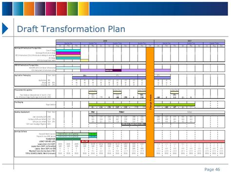 draft layout meaning barclays desktop outsourcing ppt video online download