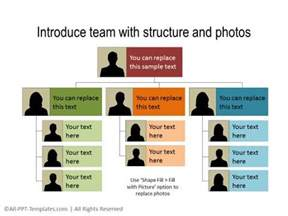 Sales Team Structure Template by 700 Essential Powerpoint Charts Pack
