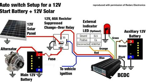 12v car battery size chart