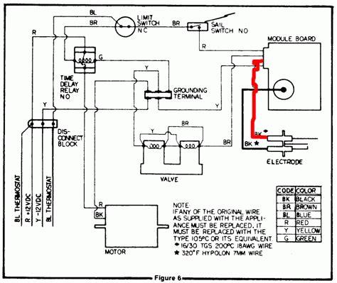 suburban rv furnace wiring diagram wiring diagrams