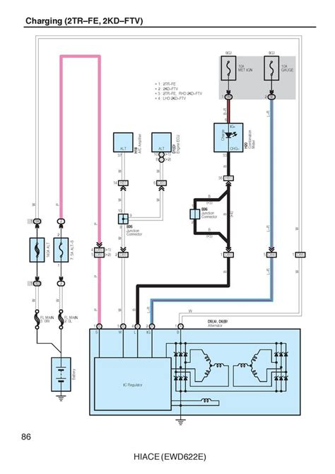 toyota hiace wiring diagram pdf wiring diagram with