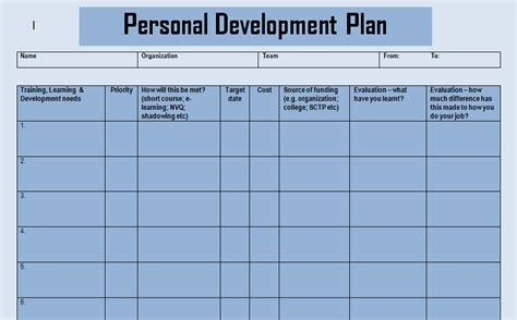 personal development plan sle how to develop a project plan template 28 images