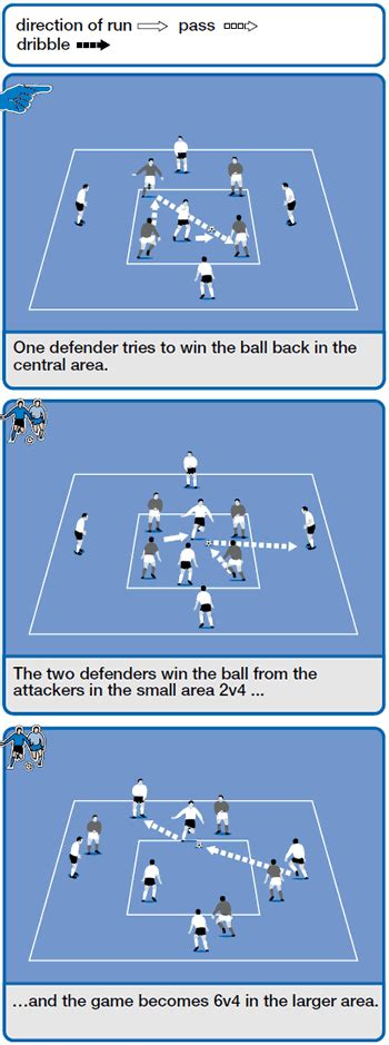 soccer skills improve your teamâ s possession and passing skills through top class drills books basic coaching drill to improve soccer possession soccer