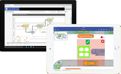 office 365 visio office 365 visio 28 images it visio stencil it