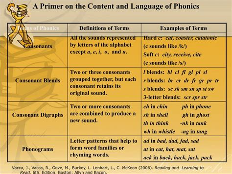language as hermeneutic a primer on the word and digitization books ppt by cardenas powerpoint presentation id 402424