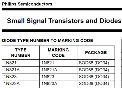 diode code definition read book smd transistor marking code f3 datasheet pdf pdf read book
