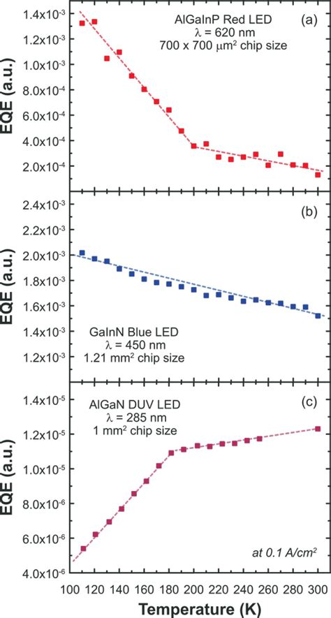 light emitting diode temperature sunlight style color temperature tunable organic light emitting diode 28 images sunlight