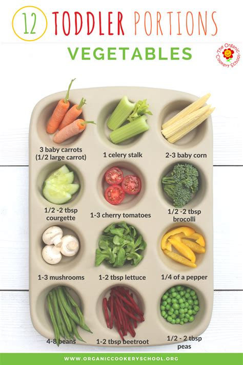 vegetables 5 a day portions toddler portion sizes ideas and strategies to ensure