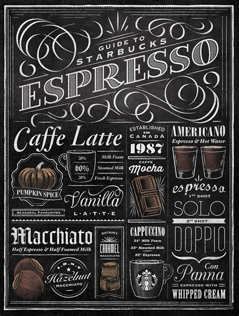 typography guide starbucks espresso guide typographic mural on behance