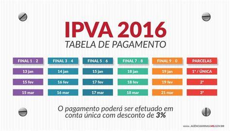 tabela do ipva 2016 est disponvel para consulta sistema mpa de 2015 12 01 ipva 2016 lancamento sef mg