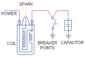 ignition coil polarity