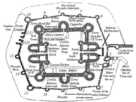 beaumaris castle floor plan site plans the o jays and castles on