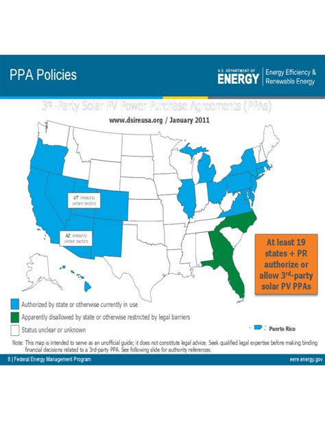 power purchase agreement sle power purchase agreement federal energy