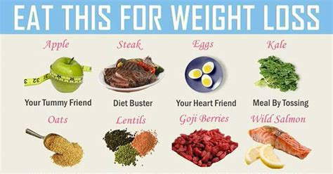 10 Things You Need For Fast Weight Loss by Foods You Should Not Eat If Want To Lose Weight Foodfash Co