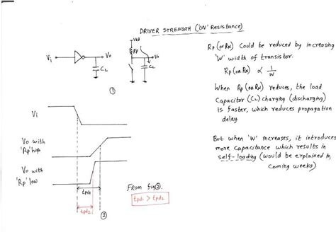 capacitor delay calculator inverter capacitor calculation 28 images astable multivibrator using transistors