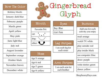 printable elf glyph gingerbread glyph holiday teaching ideas pinterest