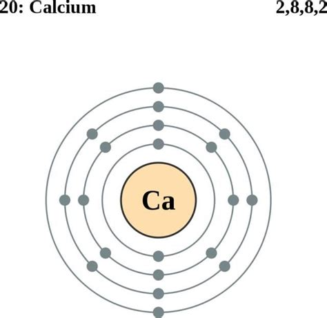 calcium diagram see the electron configuration of atoms of the elements