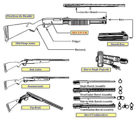 pattern energy revolver firearms guides importation verification of firearms