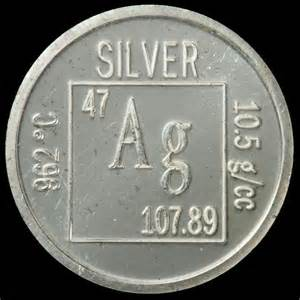 What Is The Number Of Protons In Silver Freudenburg Silver Llamas