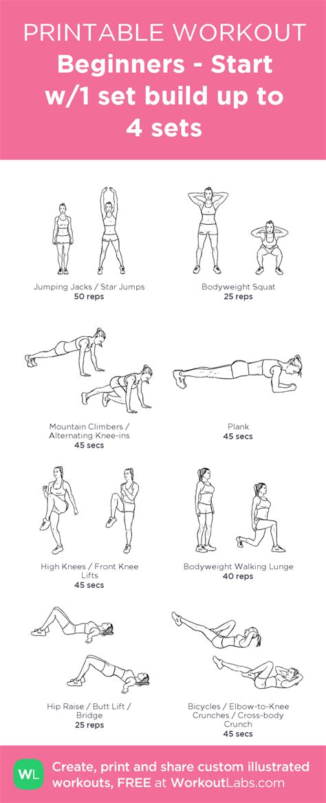 at home beginner workout plan enjoy this circuit one