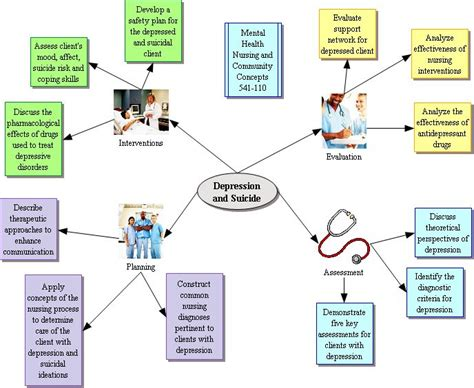 nursing concept map nursing students succeed with inspiration 9 inspiration